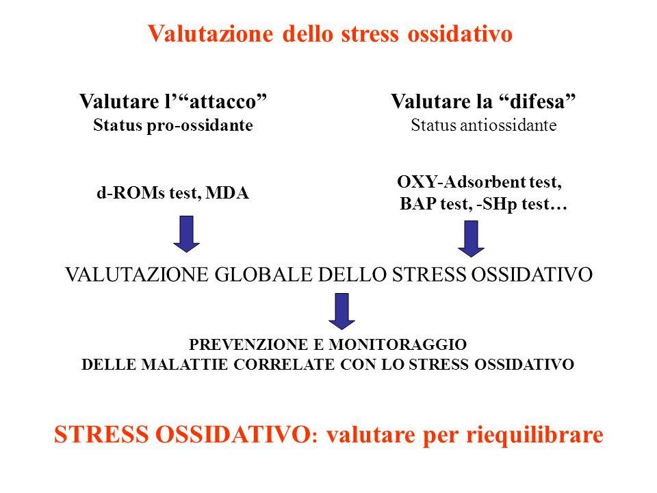 STRESS OSSIDATIVO : valutare per riequilibrare VALUTAZIONE GLOBALE DELLO STRESS OSSIDATIVO Valutare lattacco Status pro-ossidante Valutare la difesa S
