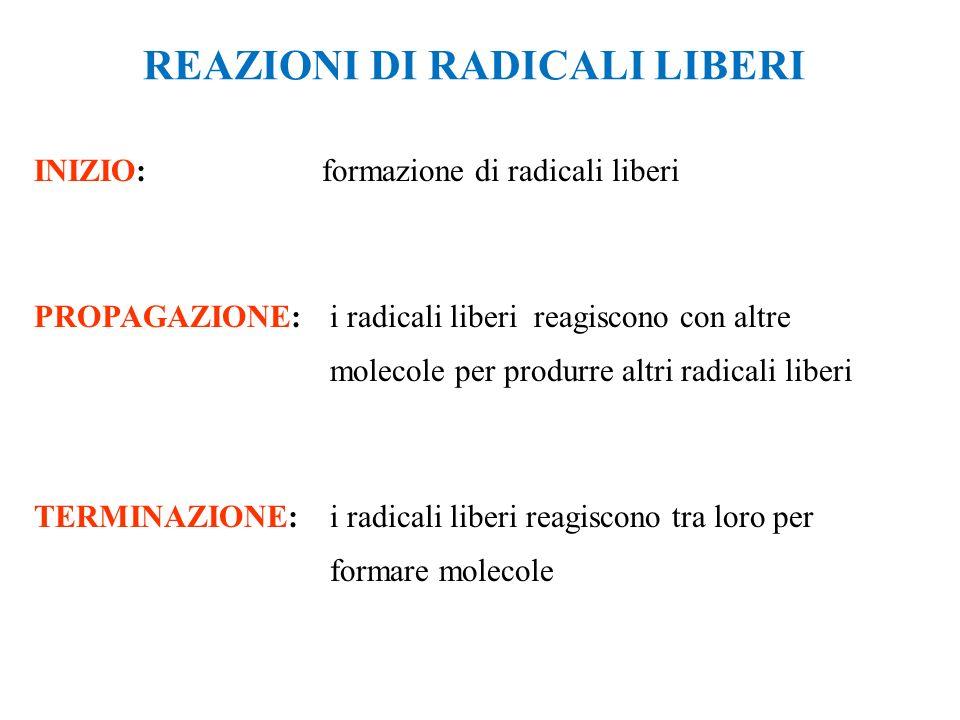 REAZIONI DI RADICALI LIBERI INIZIO: formazione di radicali liberi PROPAGAZIONE: i radicali liberi reagiscono con altre molecole per produrre altri rad