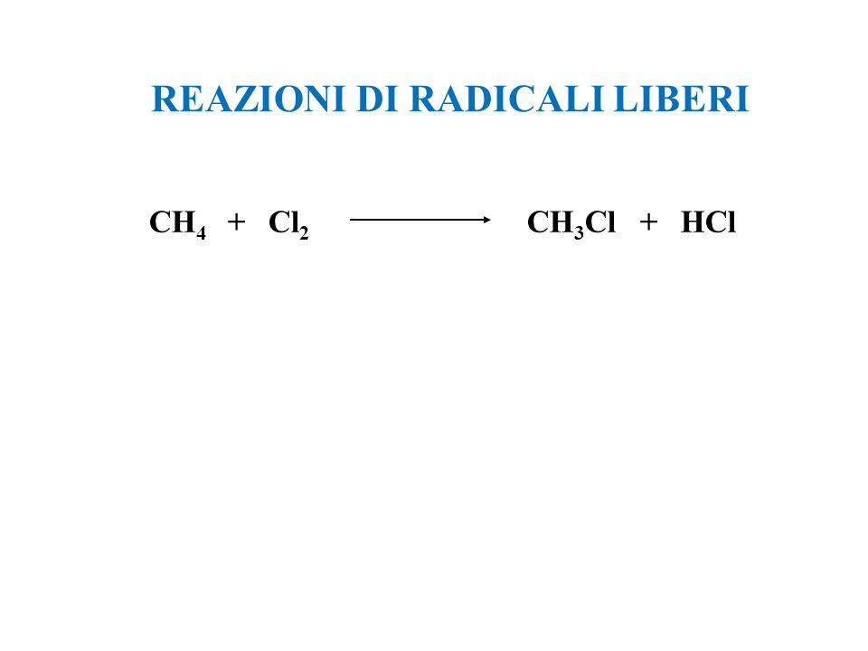 INIZIO Cl Cl Richiesta luce UV per questo primo stadio Formazione di radicali liberi PROPAGAZIONE Non è richiesta luce Ogni reazione produce radicali liberi La propagazione è caratterizzata da reazioni in ciascuna delle quali si consuma un radicale libero e se ne forma un altro