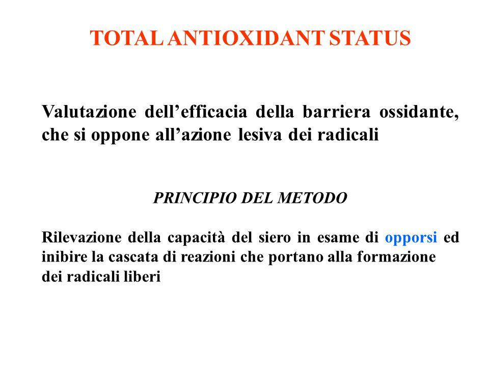 TOTAL ANTIOXIDANT STATUS Valutazione dellefficacia della barriera ossidante, che si oppone allazione lesiva dei radicali PRINCIPIO DEL METODO Rilevazi