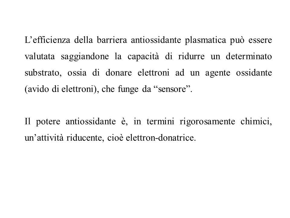 Lefficienza della barriera antiossidante plasmatica può essere valutata saggiandone la capacità di ridurre un determinato substrato, ossia di donare e