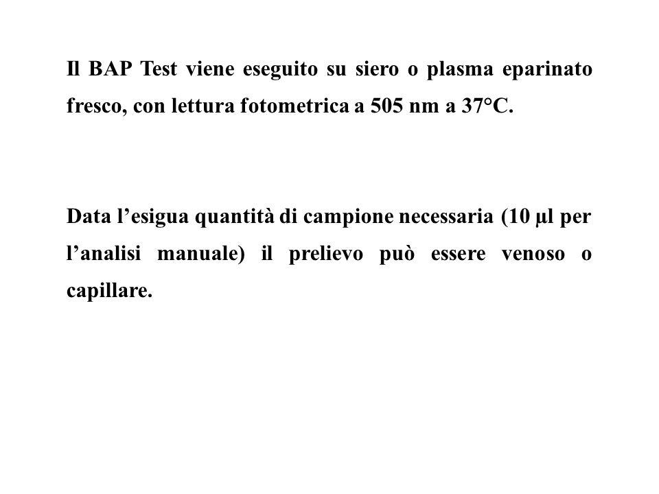 Il BAP Test viene eseguito su siero o plasma eparinato fresco, con lettura fotometrica a 505 nm a 37°C. Data lesigua quantità di campione necessaria (