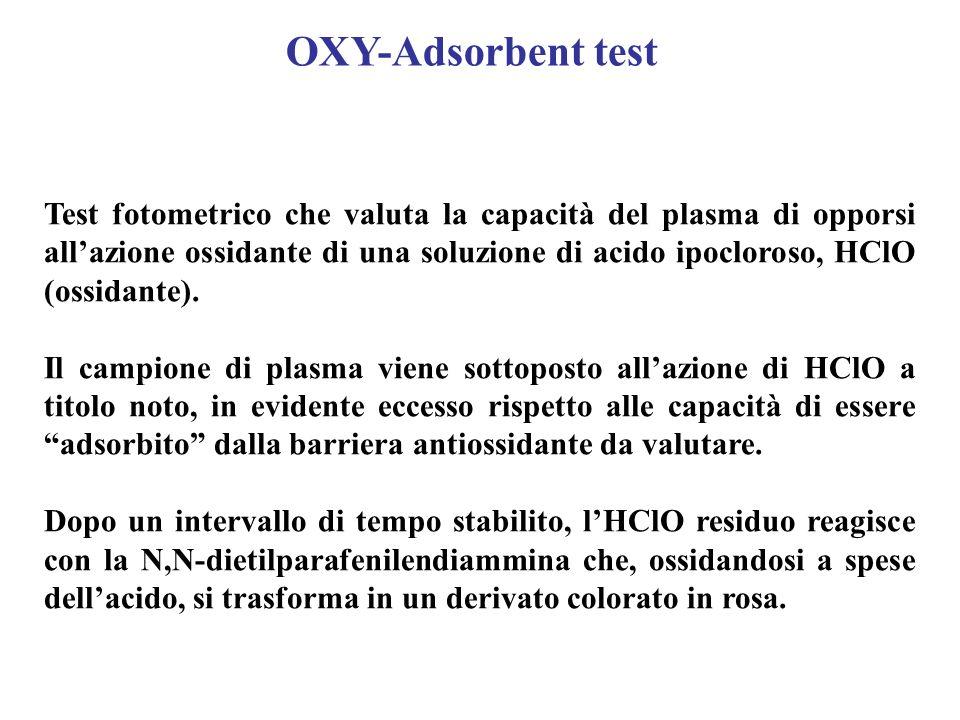 Test fotometrico che valuta la capacità del plasma di opporsi allazione ossidante di una soluzione di acido ipocloroso, HClO (ossidante). Il campione