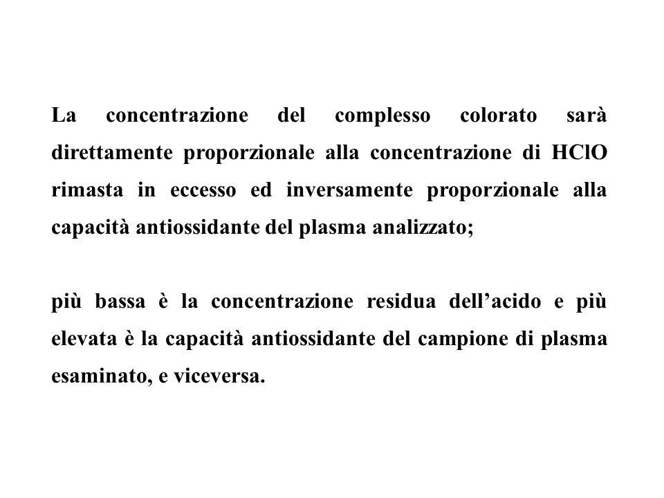 La concentrazione del complesso colorato sarà direttamente proporzionale alla concentrazione di HClO rimasta in eccesso ed inversamente proporzionale