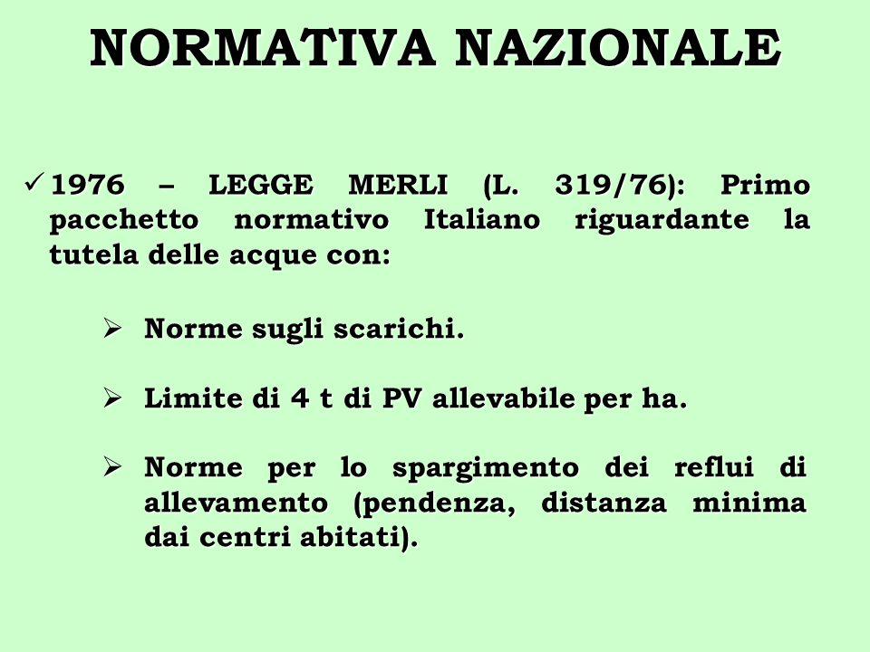 NORMATIVA NAZIONALE 1976 – LEGGE MERLI (L. 319/76): Primo pacchetto normativo Italiano riguardante la tutela delle acque con: 1976 – LEGGE MERLI (L. 3