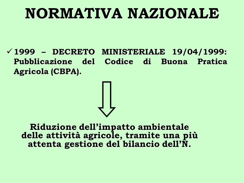 NORMATIVA NAZIONALE 1999 – DECRETO MINISTERIALE 19/04/1999: Pubblicazione del Codice di Buona Pratica Agricola (CBPA). 1999 – DECRETO MINISTERIALE 19/