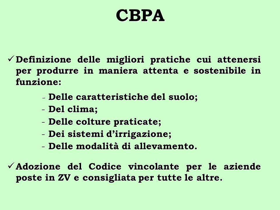 CBPA Definizione delle migliori pratiche cui attenersi per produrre in maniera attenta e sostenibile in funzione: Definizione delle migliori pratiche