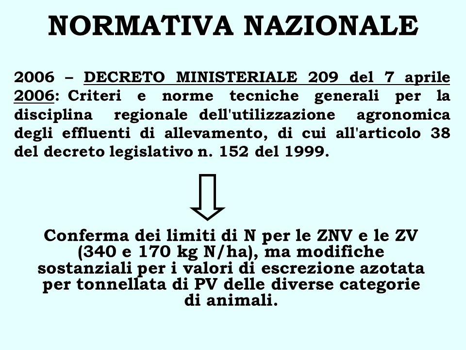 NORMATIVA NAZIONALE 2006 – DECRETO MINISTERIALE 209 del 7 aprile 2006: Criteri e norme tecniche generali per la disciplina regionale dell'utilizzazion