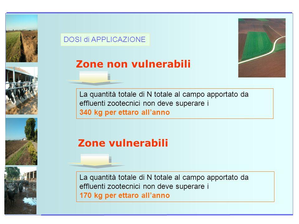 DOSI di APPLICAZIONE Zone non vulnerabili Zone vulnerabili La quantità totale di N totale al campo apportato da effluenti zootecnici non deve superare