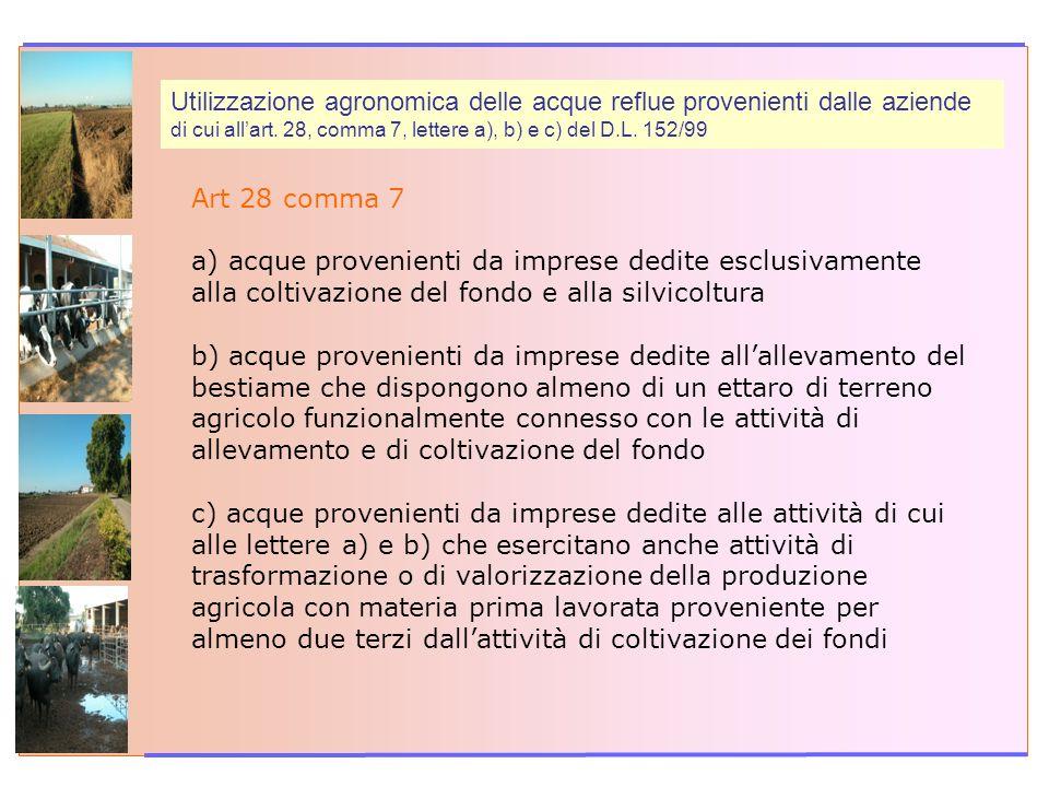 Utilizzazione agronomica delle acque reflue provenienti dalle aziende di cui allart. 28, comma 7, lettere a), b) e c) del D.L. 152/99 Art 28 comma 7 a