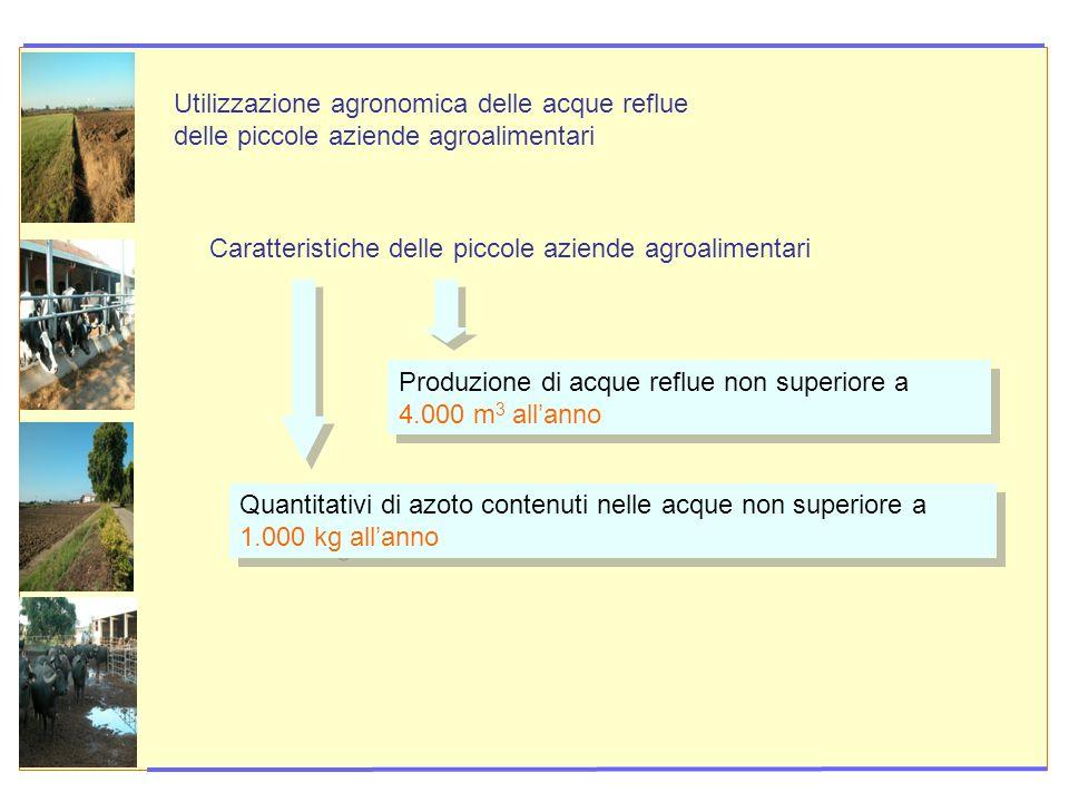Utilizzazione agronomica delle acque reflue delle piccole aziende agroalimentari Caratteristiche delle piccole aziende agroalimentari Produzione di ac