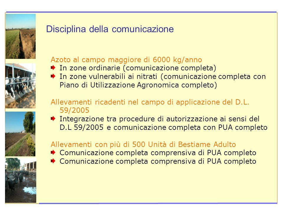 Azoto al campo maggiore di 6000 kg/anno In zone ordinarie (comunicazione completa) In zone vulnerabili ai nitrati (comunicazione completa con Piano di