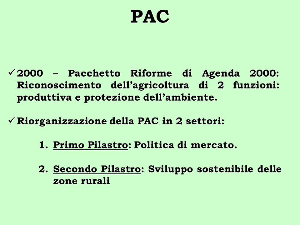 PAC 2000 – Pacchetto Riforme di Agenda 2000: Riconoscimento dellagricoltura di 2 funzioni: produttiva e protezione dellambiente. 2000 – Pacchetto Rifo