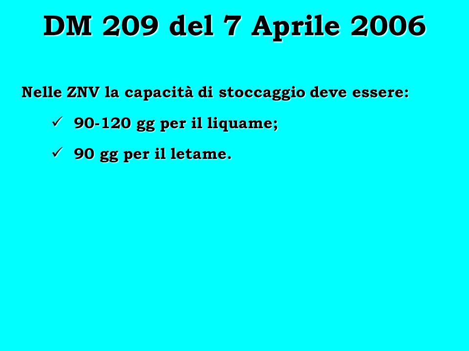 Nelle ZNV la capacità di stoccaggio deve essere: 90-120 gg per il liquame; 90-120 gg per il liquame; 90 gg per il letame. 90 gg per il letame. DM 209