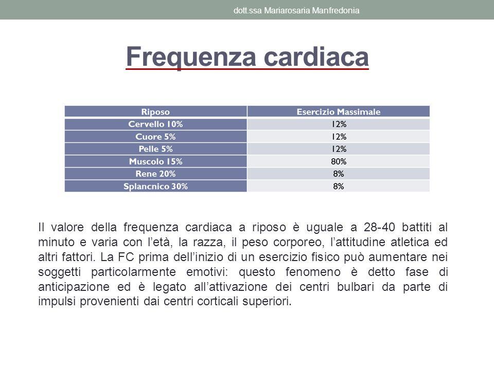 Frequenza cardiaca Il valore della frequenza cardiaca a riposo è uguale a 28-40 battiti al minuto e varia con letà, la razza, il peso corporeo, lattit