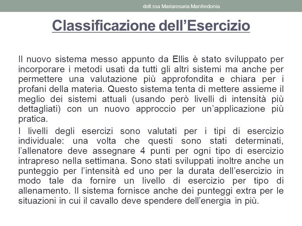 Classificazione dellEsercizio Il nuovo sistema messo appunto da Ellis è stato sviluppato per incorporare i metodi usati da tutti gli altri sistemi ma