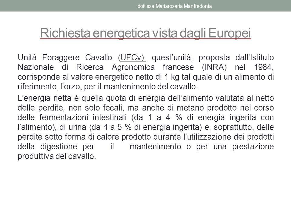 Richiesta energetica vista dagli Europei Unità Foraggere Cavallo (UFCv): questunità, proposta dallIstituto Nazionale di Ricerca Agronomica francese (I
