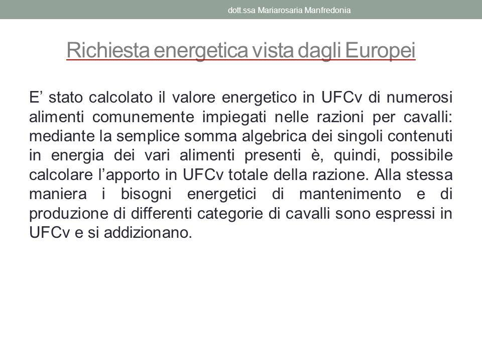 Richiesta energetica vista dagli Europei E stato calcolato il valore energetico in UFCv di numerosi alimenti comunemente impiegati nelle razioni per c