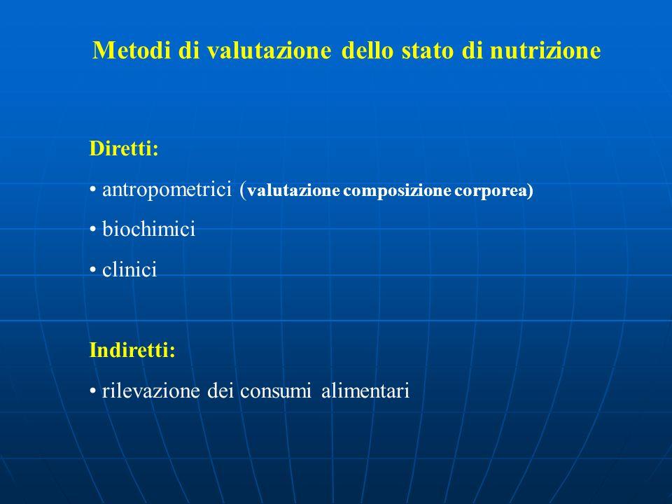 Metodi di valutazione dello stato di nutrizione Diretti: antropometrici ( valutazione composizione corporea) biochimici clinici Indiretti: rilevazione