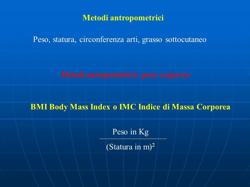 Metodi antropometrici Peso, statura, circonferenza arti, grasso sottocutaneo Metodi antropometrici: peso corporeo BMI Body Mass Index o IMC Indice di