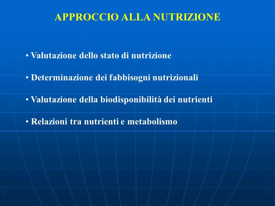 APPROCCIO ALLA NUTRIZIONE Valutazione dello stato di nutrizione Determinazione dei fabbisogni nutrizionali Valutazione della biodisponibilità dei nutr