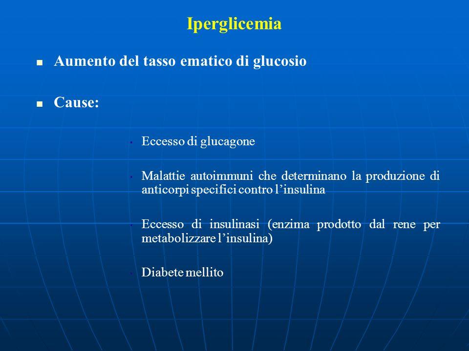 Iperglicemia Aumento del tasso ematico di glucosio Cause: Eccesso di glucagone Malattie autoimmuni che determinano la produzione di anticorpi specific