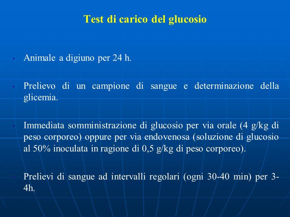 Test di carico del glucosio Animale a digiuno per 24 h. Prelievo di un campione di sangue e determinazione della glicemia. Immediata somministrazione