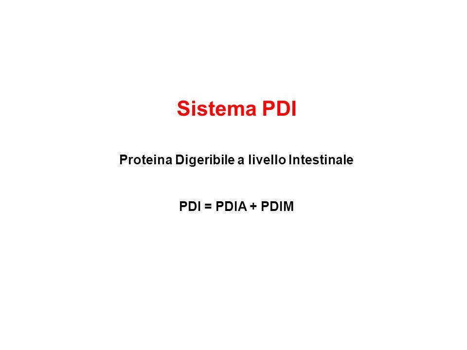 Sistema PDI Proteina Digeribile a livello Intestinale PDI = PDIA + PDIM