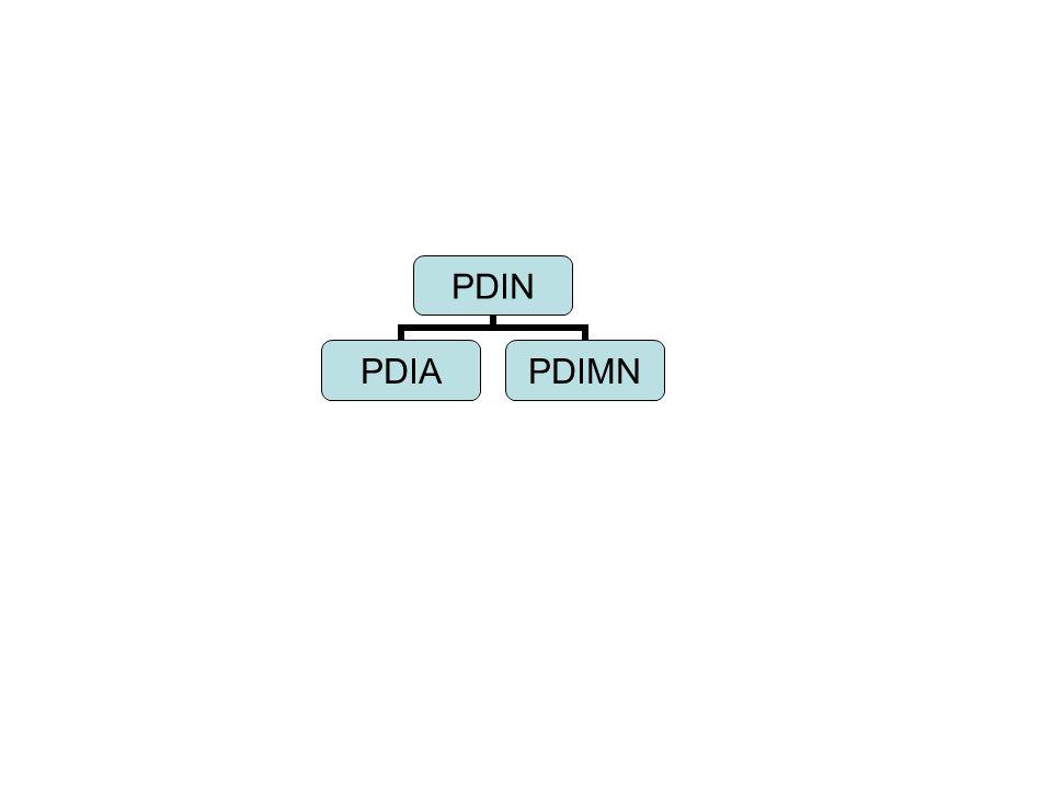 PDIN PDIAPDIMN