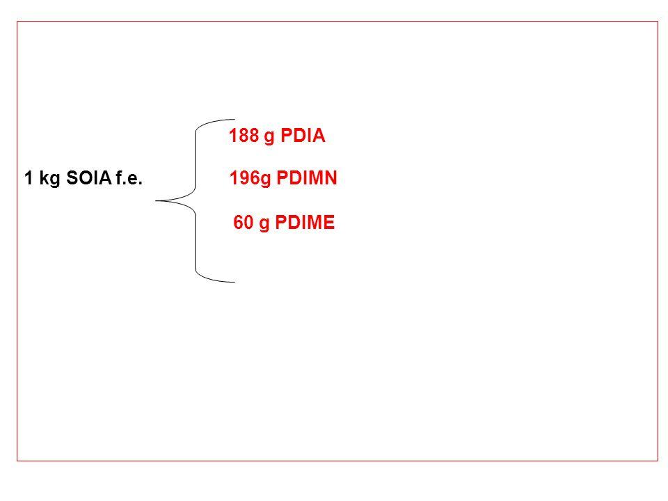188 g PDIA 1 kg SOIA f.e. 196g PDIMN 60 g PDIME
