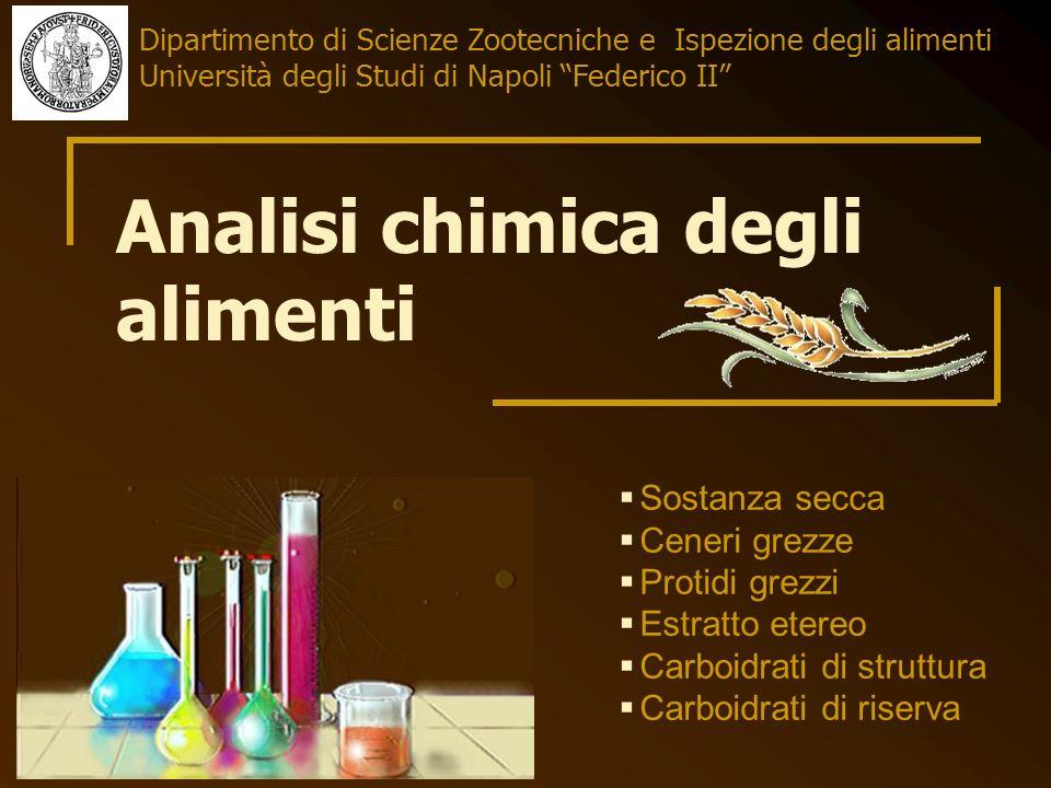 (crogiolo + ADL) – (crogiolo + ceneri ADL) % ADL = x 100 sostanza Calcolo della lignina acido detersa (ADL)