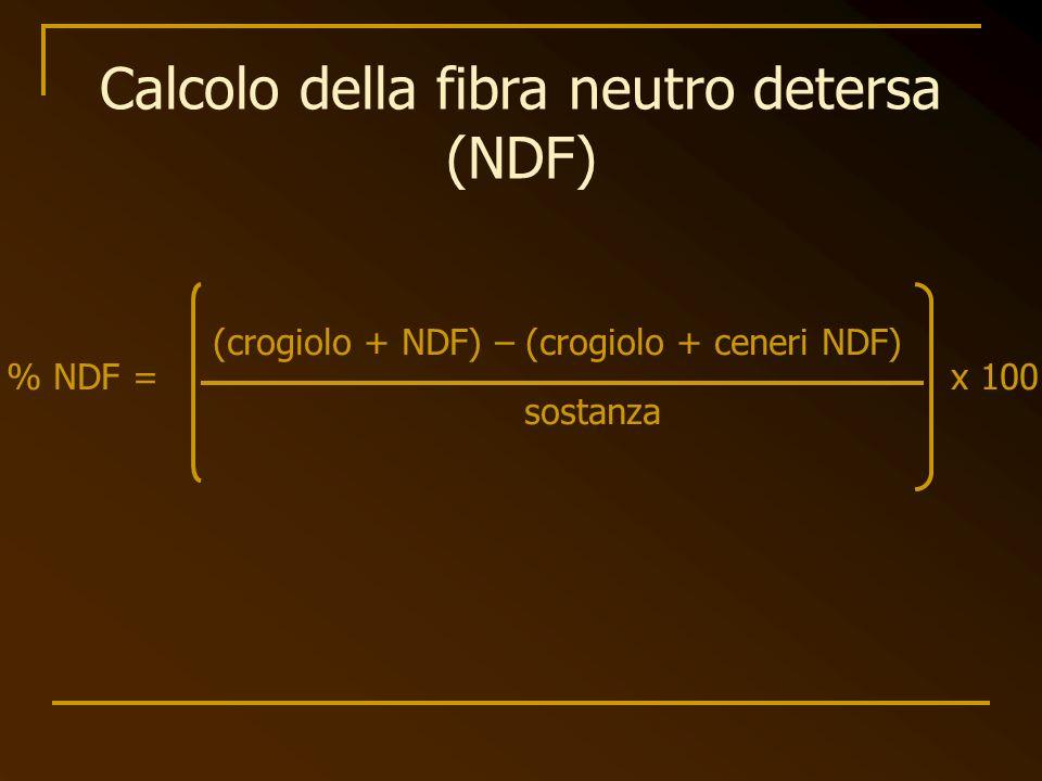 (crogiolo + NDF) – (crogiolo + ceneri NDF) % NDF = x 100 sostanza Calcolo della fibra neutro detersa (NDF)