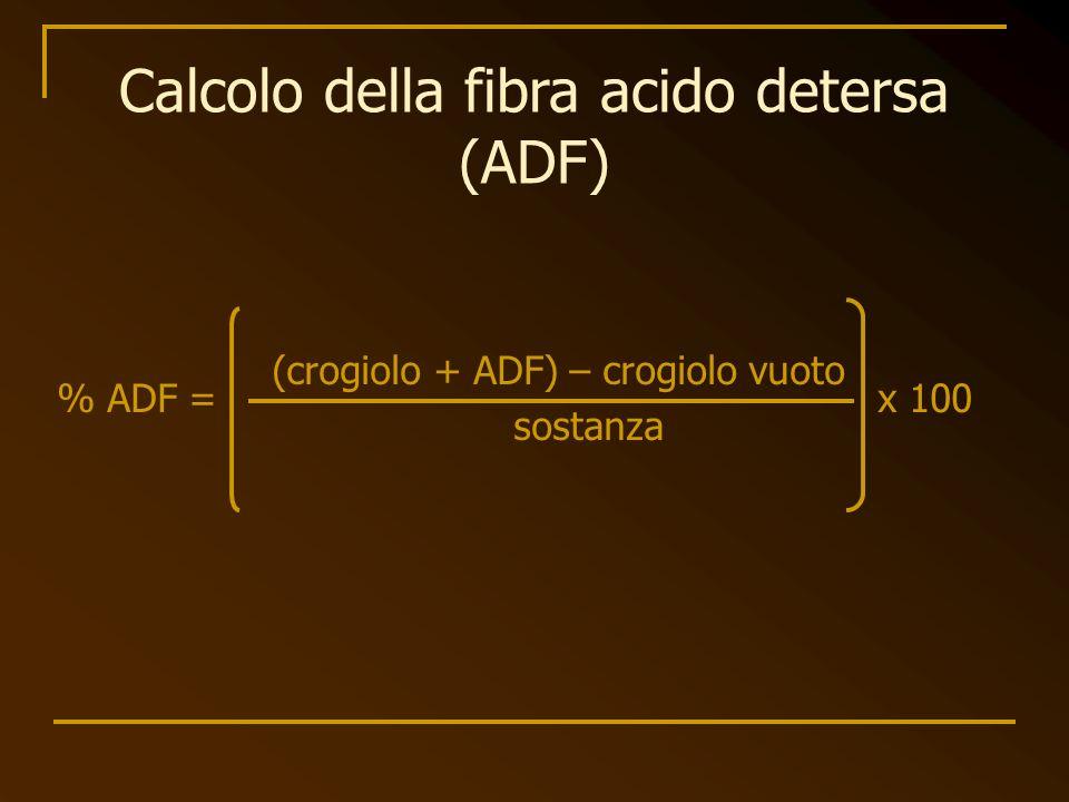 (crogiolo + ADF) – crogiolo vuoto % ADF = x 100 sostanza Calcolo della fibra acido detersa (ADF)