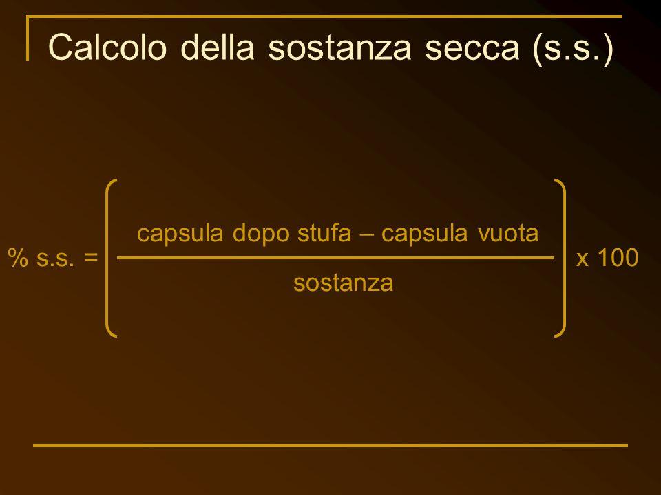 capsula dopo stufa – capsula vuota % s.s. = x 100 sostanza Calcolo della sostanza secca (s.s.)