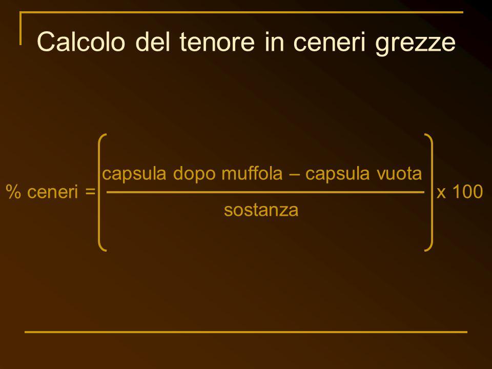 capsula dopo muffola – capsula vuota % ceneri = x 100 sostanza Calcolo del tenore in ceneri grezze