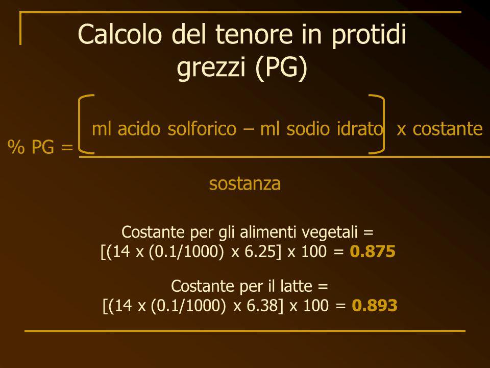ml acido solforico – ml sodio idrato x costante % PG = sostanza Calcolo del tenore in protidi grezzi (PG) Costante per gli alimenti vegetali = [(14 x