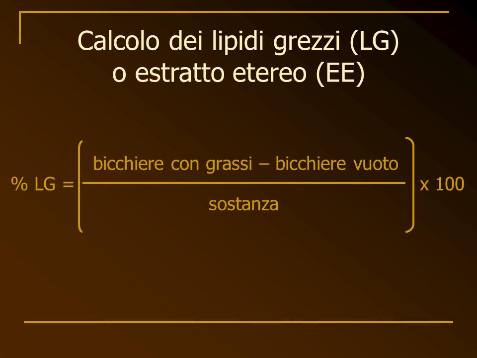 bicchiere con grassi – bicchiere vuoto % LG = x 100 sostanza Calcolo dei lipidi grezzi (LG) o estratto etereo (EE)