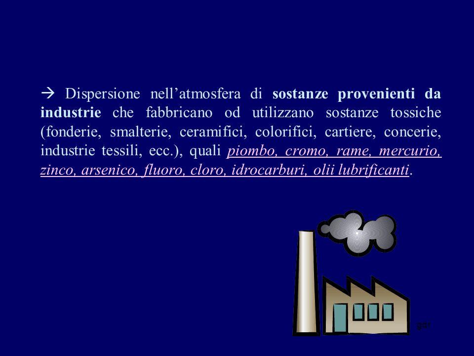 gdr Dispersione nellatmosfera di sostanze provenienti da industrie che fabbricano od utilizzano sostanze tossiche (fonderie, smalterie, ceramifici, colorifici, cartiere, concerie, industrie tessili, ecc.), quali piombo, cromo, rame, mercurio, zinco, arsenico, fluoro, cloro, idrocarburi, olii lubrificanti.