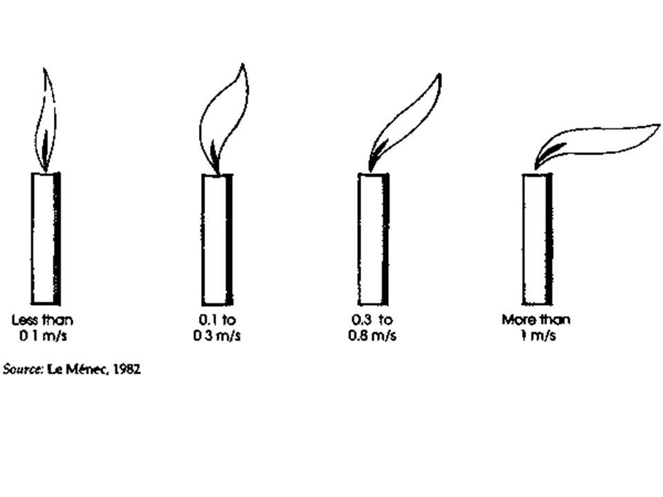 Le precamere permettono soprattutto di ridurre gli sbalzi termici e sono costituite da due entrate regolabili tramite una centralina.