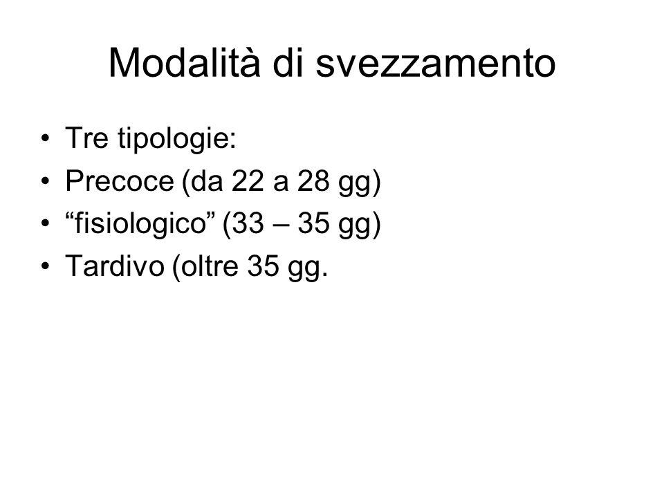 Modalità di svezzamento Tre tipologie: Precoce (da 22 a 28 gg) fisiologico (33 – 35 gg) Tardivo (oltre 35 gg.