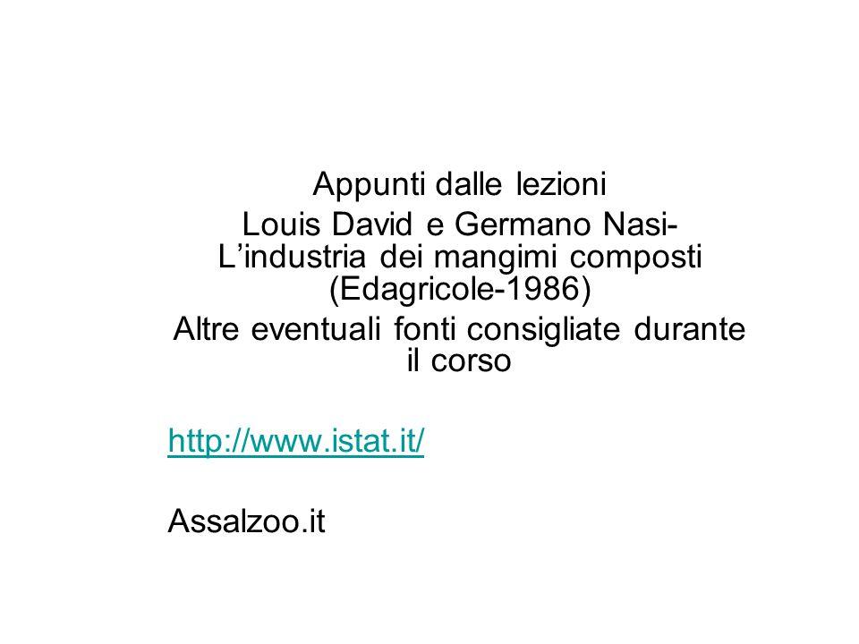 Appunti dalle lezioni Louis David e Germano Nasi- Lindustria dei mangimi composti (Edagricole-1986) Altre eventuali fonti consigliate durante il corso http://www.istat.it/ Assalzoo.it