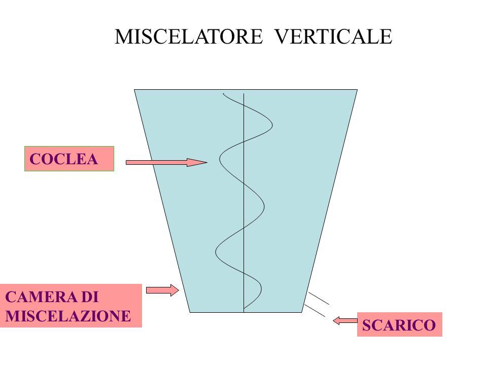 MISCELATORE VERTICALE COCLEA SCARICO CAMERA DI MISCELAZIONE