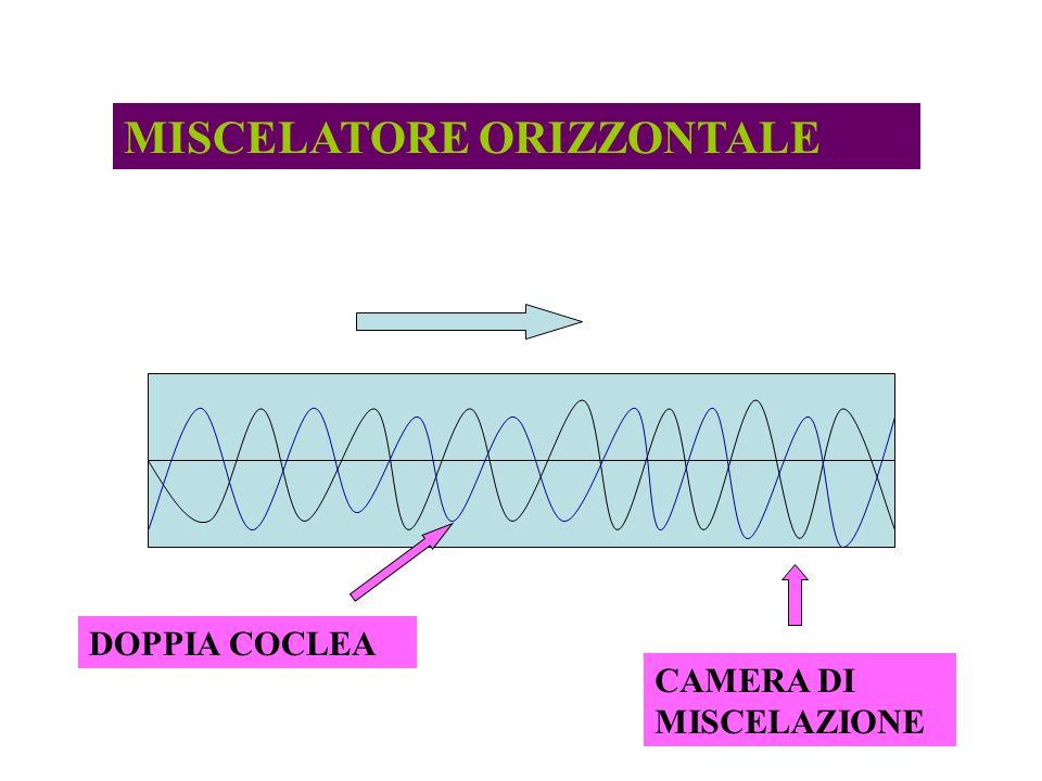 MISCELATORE ORIZZONTALE DOPPIA COCLEA CAMERA DI MISCELAZIONE