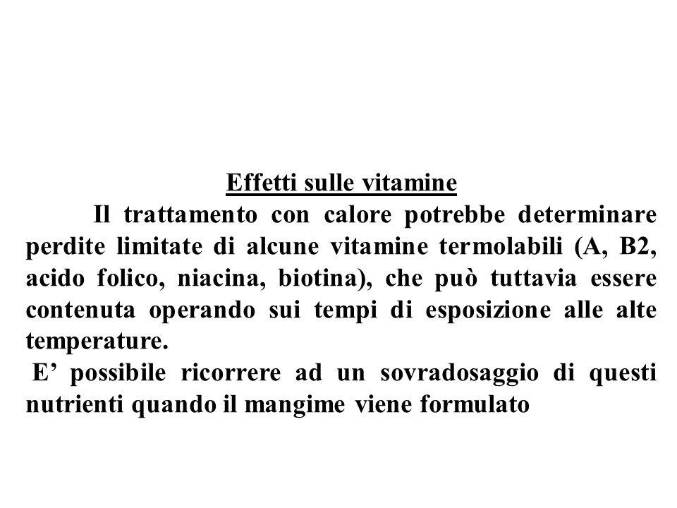 Effetti sulle vitamine Il trattamento con calore potrebbe determinare perdite limitate di alcune vitamine termolabili (A, B2, acido folico, niacina, biotina), che può tuttavia essere contenuta operando sui tempi di esposizione alle alte temperature.