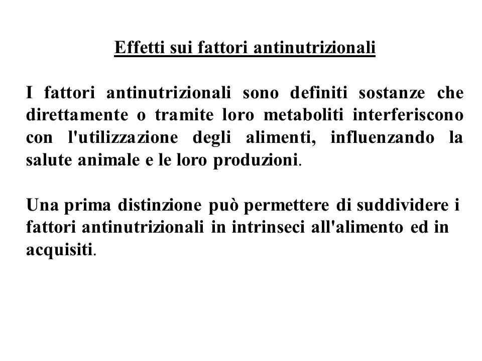 Effetti sui fattori antinutrizionali I fattori antinutrizionali sono definiti sostanze che direttamente o tramite loro metaboliti interferiscono con l utilizzazione degli alimenti, influenzando la salute animale e le loro produzioni.