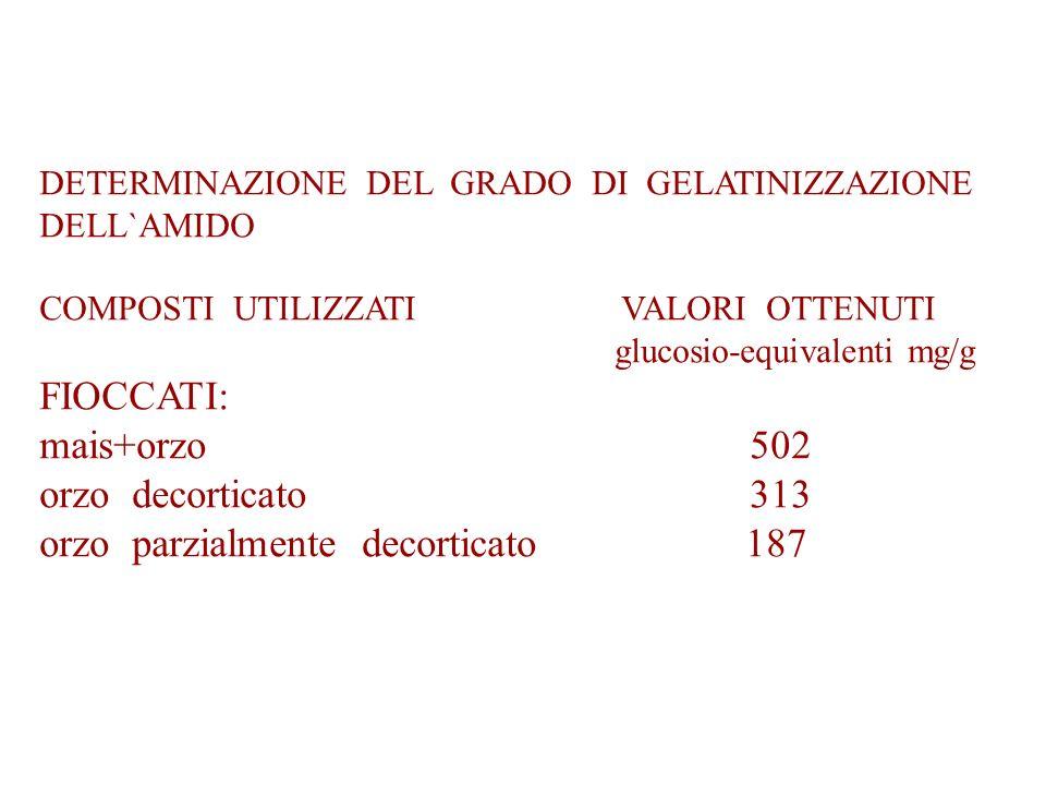 DETERMINAZIONE DEL GRADO DI GELATINIZZAZIONE DELL`AMIDO COMPOSTI UTILIZZATI VALORI OTTENUTI glucosio-equivalenti mg/g FIOCCATI: mais+orzo 502 orzo decorticato 313 orzo parzialmente decorticato 187