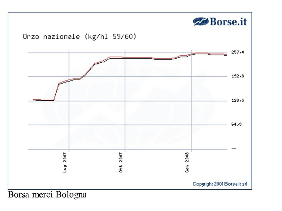 Borsa merci Bologna