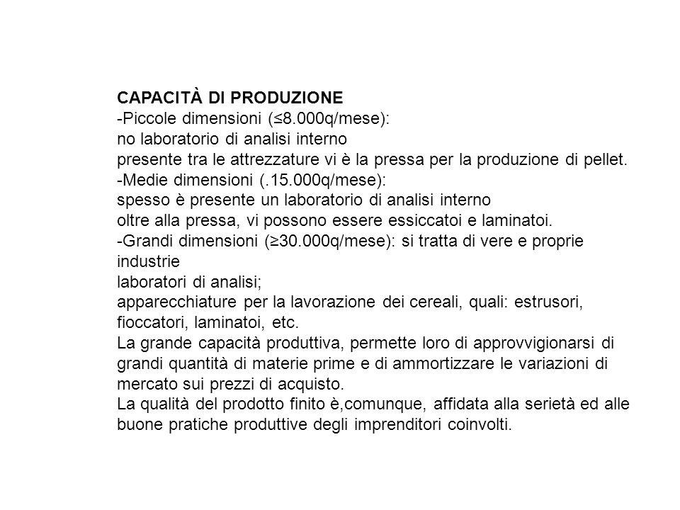 CAPACITÀ DI PRODUZIONE -Piccole dimensioni (8.000q/mese): no laboratorio di analisi interno presente tra le attrezzature vi è la pressa per la produzione di pellet.