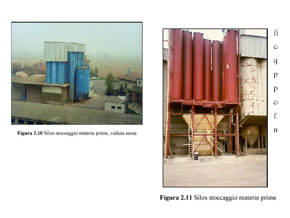 - prevenzione e lotta contro gli inquinanti (es. insetti) - difesa contro incendi ed esplosioni (es. riduzione della polverosità, messa a terra delle