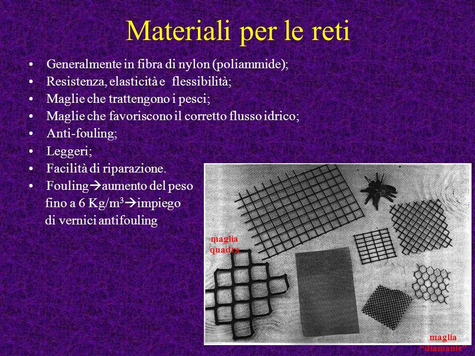 105 Materiali per le reti Generalmente in fibra di nylon (poliammide); Resistenza, elasticità e flessibilità; Maglie che trattengono i pesci; Maglie c